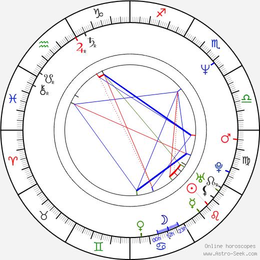 Satoshi Miki tema natale, oroscopo, Satoshi Miki oroscopi gratuiti, astrologia