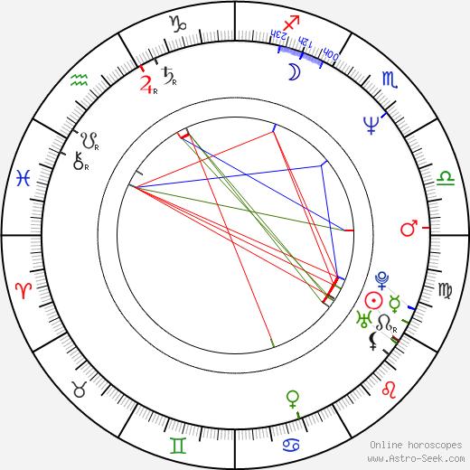 Steve McMahon astro natal birth chart, Steve McMahon horoscope, astrology
