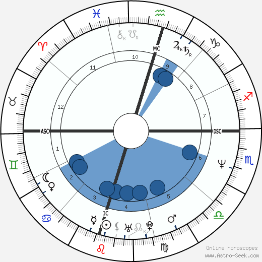 Tammy Woodard wikipedia, horoscope, astrology, instagram