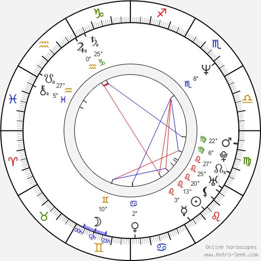 Tawny Kitaen birth chart, biography, wikipedia 2020, 2021