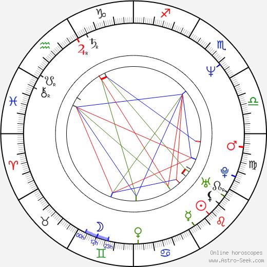 Tawny Kitaen birth chart, Tawny Kitaen astro natal horoscope, astrology