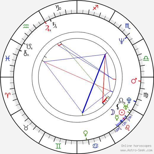 Tiana Alexandra astro natal birth chart, Tiana Alexandra horoscope, astrology