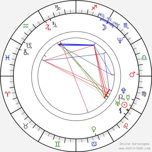 Tony Longo astro natal birth chart, Tony Longo horoscope, astrology