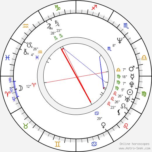 Verda Bridges birth chart, biography, wikipedia 2020, 2021