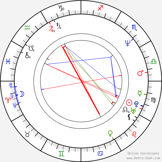 Verda Bridges birth chart, Verda Bridges astro natal horoscope, astrology