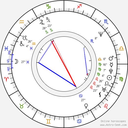 Yolanda Adams tema natale, biography, Biografia da Wikipedia 2020, 2021