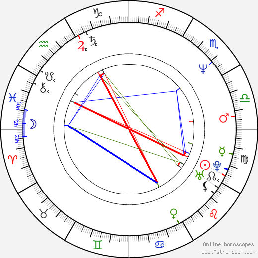 Yolanda Adams tema natale, oroscopo, Yolanda Adams oroscopi gratuiti, astrologia
