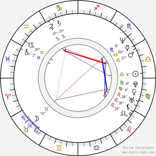 Andy Lau birth chart, biography, wikipedia 2019, 2020