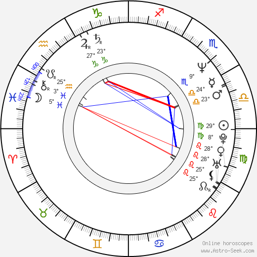 Bonnie Hunt birth chart, biography, wikipedia 2017, 2018