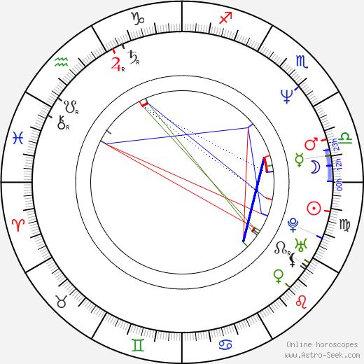 Charles J. D. Schlissel birth chart, Charles J. D. Schlissel astro natal horoscope, astrology