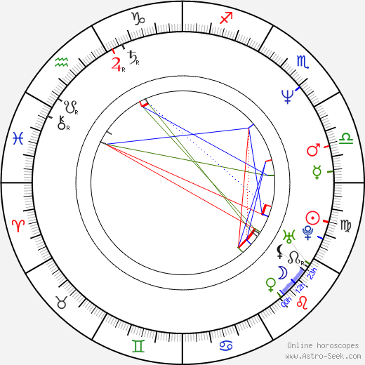 Chris Owens astro natal birth chart, Chris Owens horoscope, astrology
