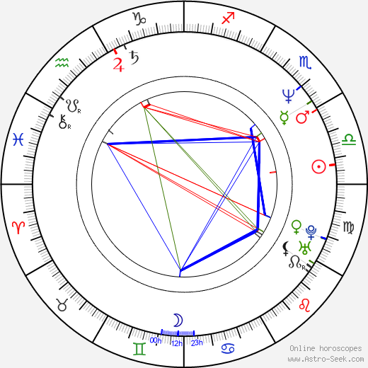 Crystal Bernard birth chart, Crystal Bernard astro natal horoscope, astrology