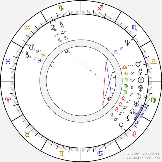 David Knell birth chart, biography, wikipedia 2019, 2020