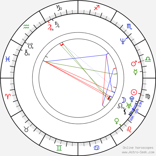 David Knell astro natal birth chart, David Knell horoscope, astrology