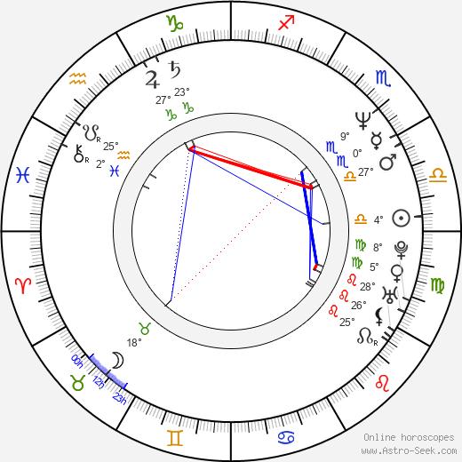 David McNally birth chart, biography, wikipedia 2020, 2021