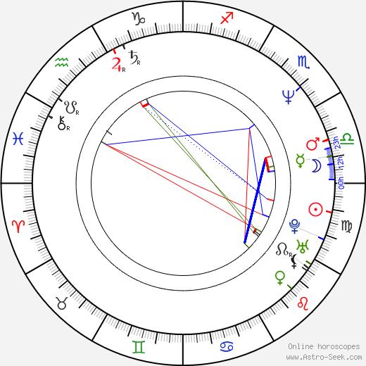 Elizabeth Daily birth chart, Elizabeth Daily astro natal horoscope, astrology
