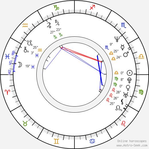 Elizabeth Peña birth chart, biography, wikipedia 2020, 2021