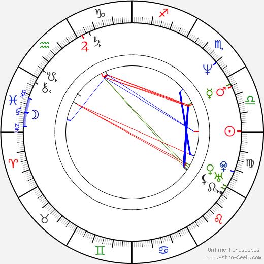 Elizabeth Peña birth chart, Elizabeth Peña astro natal horoscope, astrology