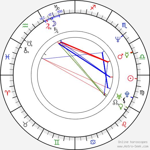 Glenn Richards birth chart, Glenn Richards astro natal horoscope, astrology