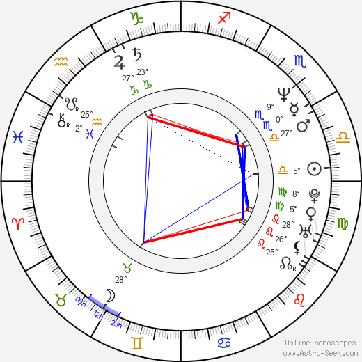 Gregory Jbara birth chart, biography, wikipedia 2020, 2021
