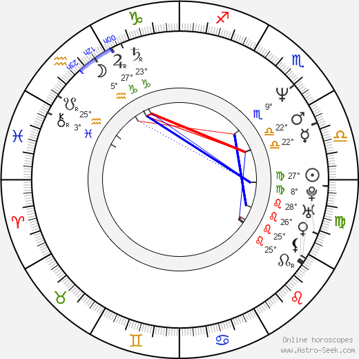 James Colby birth chart, biography, wikipedia 2020, 2021