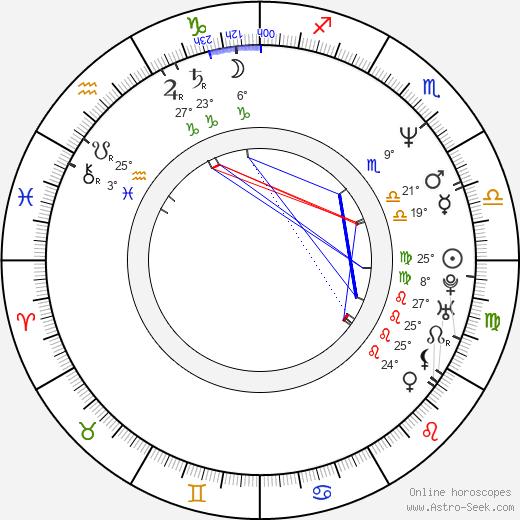 James Gandolfini birth chart, biography, wikipedia 2019, 2020