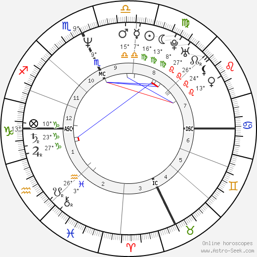 Jim Corsi tema natale, biography, Biografia da Wikipedia 2020, 2021