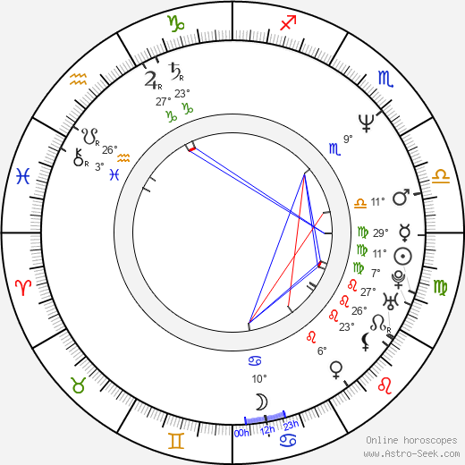 John Rado birth chart, biography, wikipedia 2020, 2021