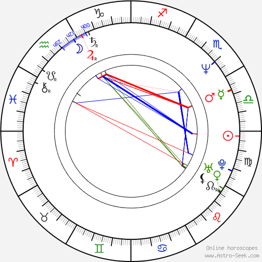 Krzysztof Dracz birth chart, Krzysztof Dracz astro natal horoscope, astrology