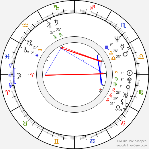 Luc Picard birth chart, biography, wikipedia 2019, 2020