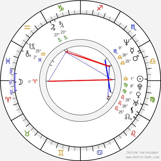 Luc Picard birth chart, biography, wikipedia 2020, 2021