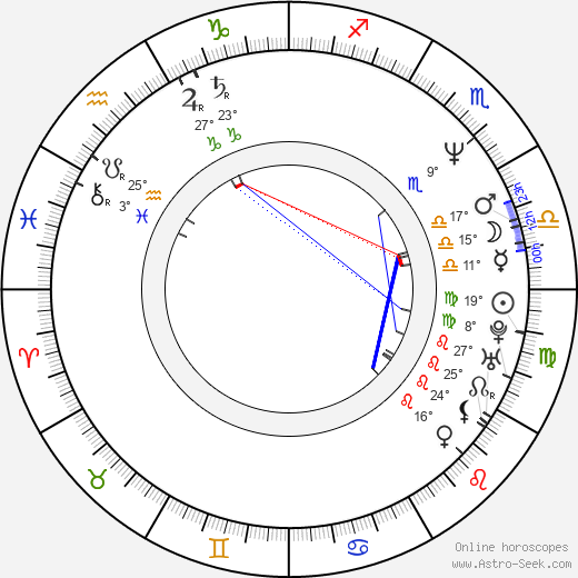 Luca Romagnoli birth chart, biography, wikipedia 2020, 2021