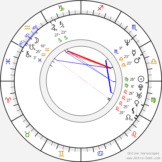 Nancy Travis birth chart, biography, wikipedia 2019, 2020