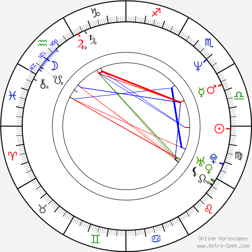 Nancy Travis astro natal birth chart, Nancy Travis horoscope, astrology