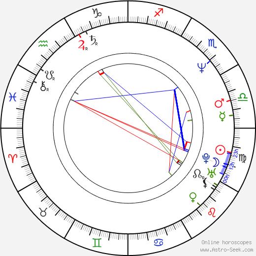 Neal Purvis tema natale, oroscopo, Neal Purvis oroscopi gratuiti, astrologia