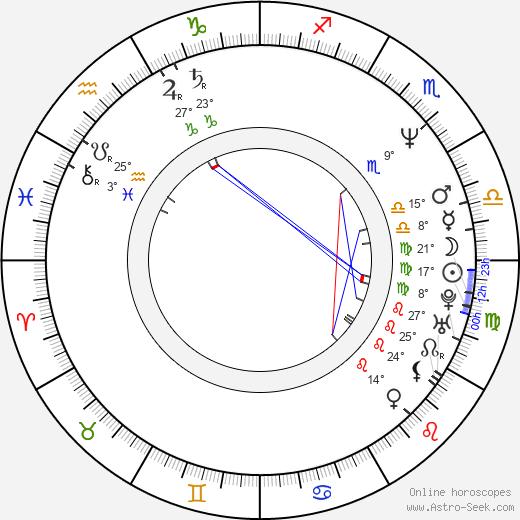 Ray Brady birth chart, biography, wikipedia 2019, 2020