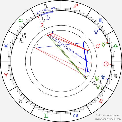 Ross Kettle birth chart, Ross Kettle astro natal horoscope, astrology