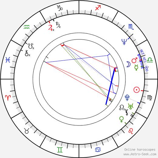 Roza Khayrullina birth chart, Roza Khayrullina astro natal horoscope, astrology