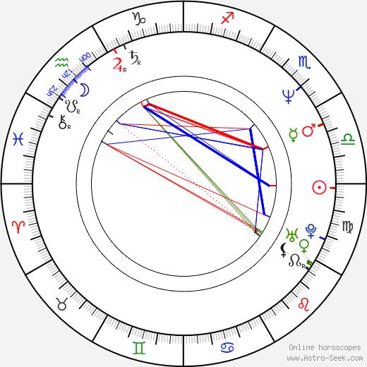 Serena Scott Thomas tema natale, oroscopo, Serena Scott Thomas oroscopi gratuiti, astrologia