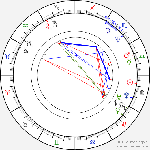 Соня Савич Sonja Savic день рождения гороскоп, Sonja Savic Натальная карта онлайн
