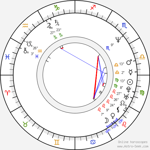 Steven Eckholdt birth chart, biography, wikipedia 2020, 2021