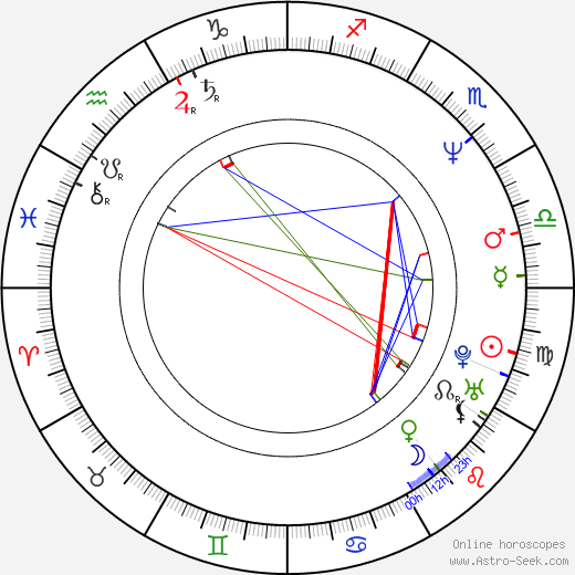 Steven Eckholdt birth chart, Steven Eckholdt astro natal horoscope, astrology