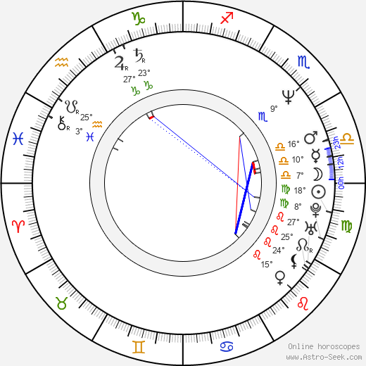 Susan Gibney birth chart, biography, wikipedia 2019, 2020