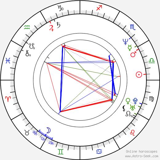 Tatiana De Rosnay tema natale, oroscopo, Tatiana De Rosnay oroscopi gratuiti, astrologia