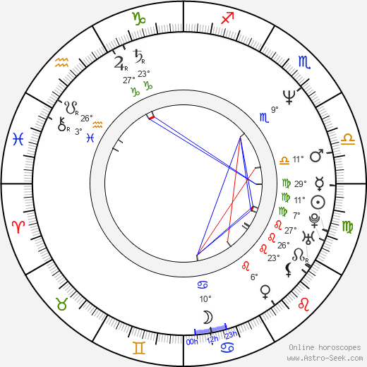 Todd Sherry birth chart, biography, wikipedia 2019, 2020