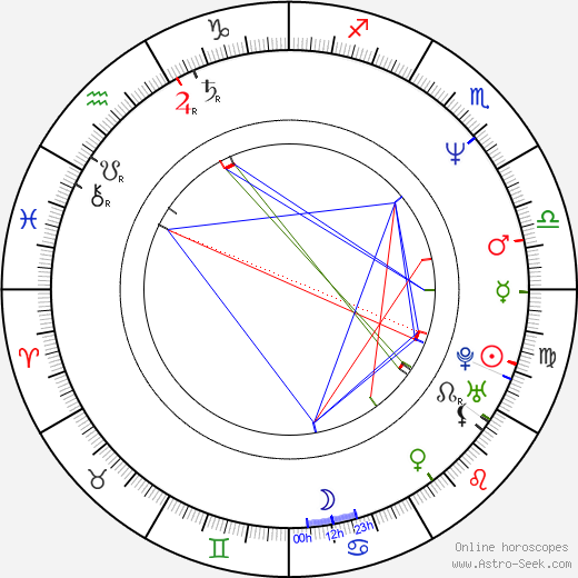 Todd Sherry astro natal birth chart, Todd Sherry horoscope, astrology