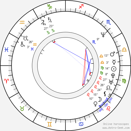 Vilém Čok birth chart, biography, wikipedia 2019, 2020