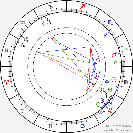 Vilém Čok astro natal birth chart, Vilém Čok horoscope, astrology