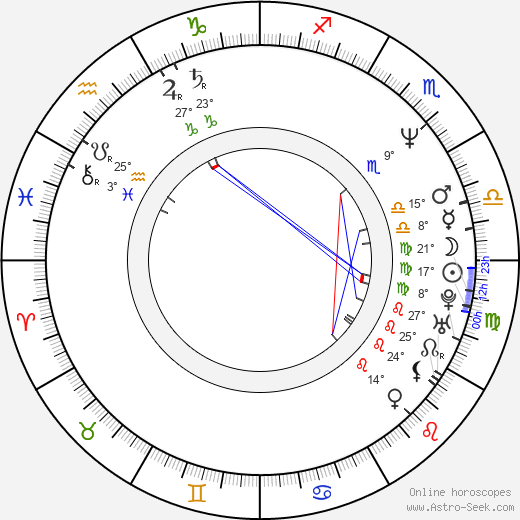 William McInnes birth chart, biography, wikipedia 2019, 2020