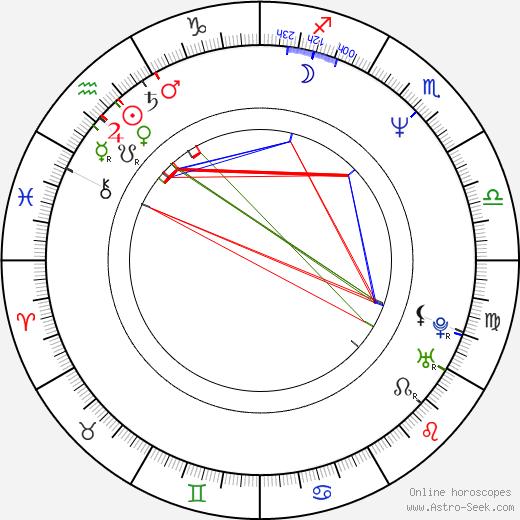 Al Goto день рождения гороскоп, Al Goto Натальная карта онлайн